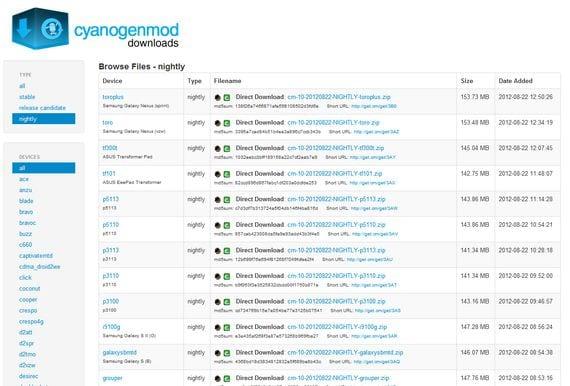 Lista de terminales compatibles con las Nigthly's de CyanogenMod 10