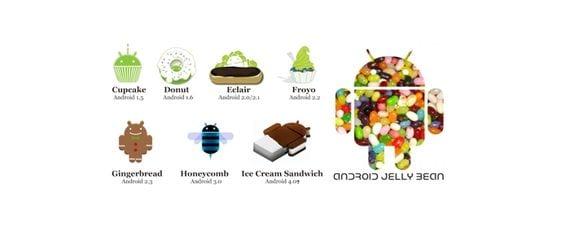 Versiones de Android y sus instalaciones activas