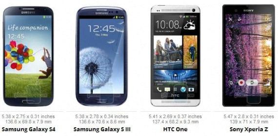 03 Samsung Galaxy S4