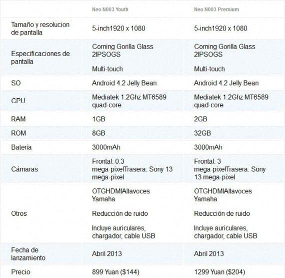 Neo N003 especificaciones