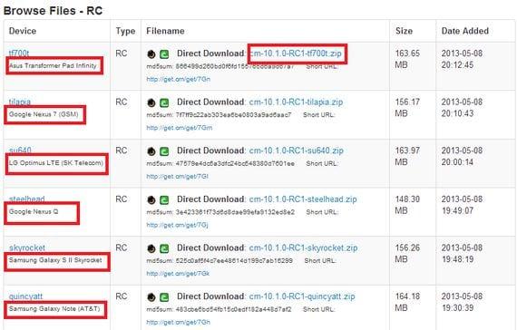 Cyanogenmod 10.1 RC1 ya disponible para su descarga