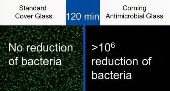 corning-antimicrobial-glass