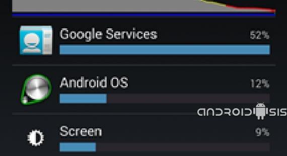 Problemas con Google Play Services que fulmina la batería de tu Android