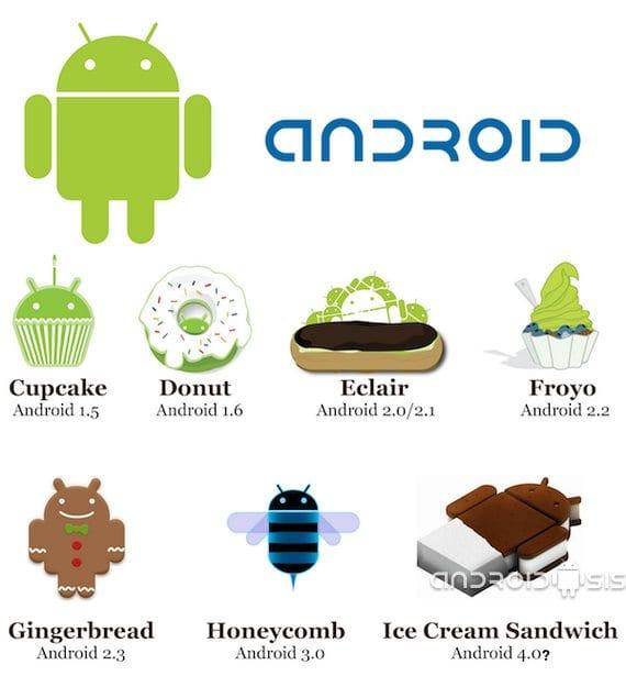 ¡¡Mundo maravilloso Android!!