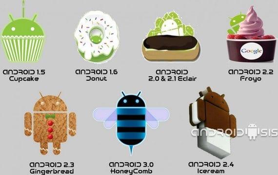 Actualizaciones Android el verdadero punto negro de Google