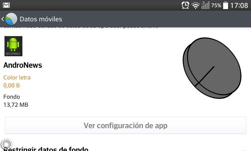 Cómo controlar el consumo de datos en tu smartphone con Android Kit Kat