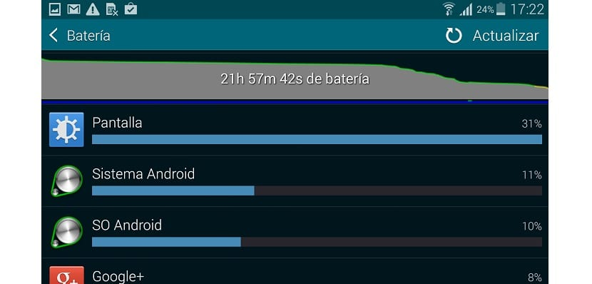 Batería del S5