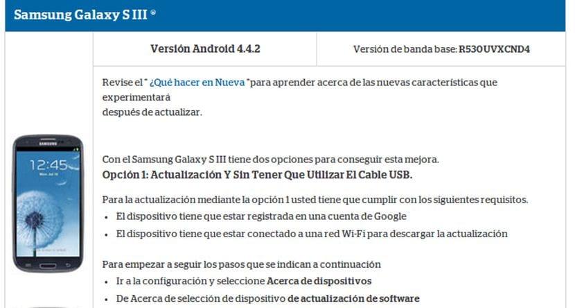 Operadoras de USA si actualizan el Samsung Galaxy S3 a Android 4.4.2 KitKat
