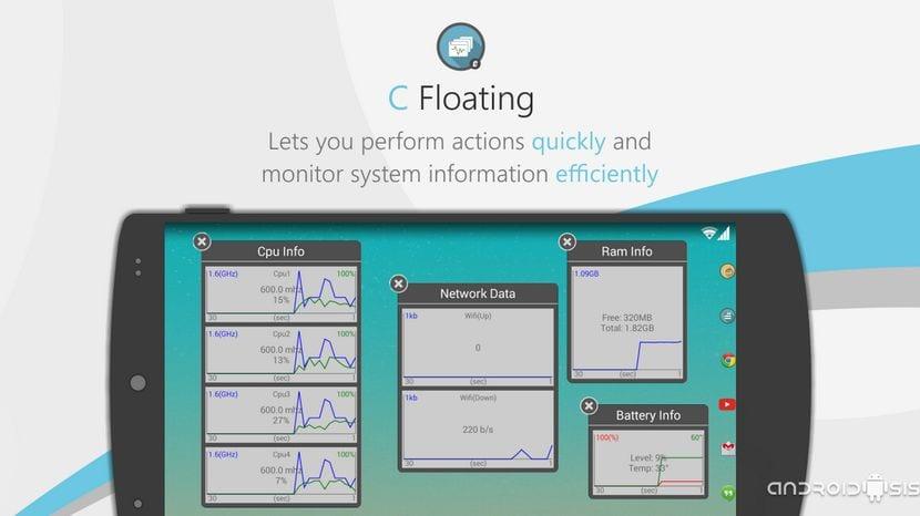 Aplicaciones increíbles para Android, hoy C Floating