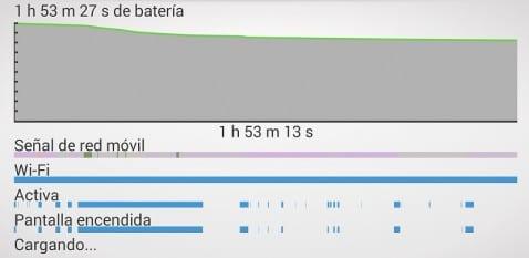 Batería vida