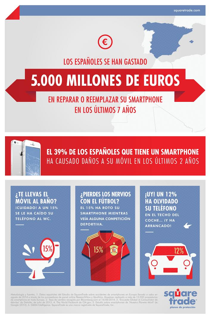 infografia estudio moviles