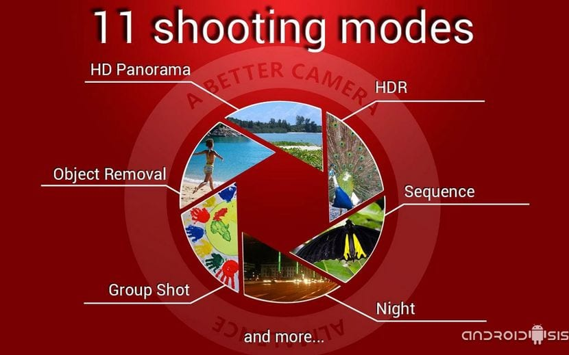 A Better camera, una cámara de fotos profesional para tu Android