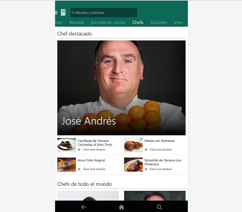 MSN Recetas chef destacados