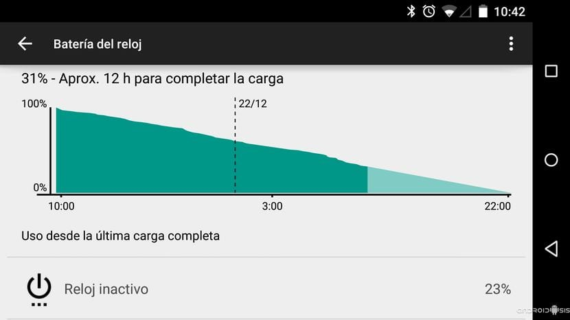 La gran mejora de Android Wear Lollipop es sin duda la optimización de la batería