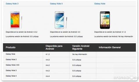 El Samsung Galaxy Note 2 también recibirá actualización oficial a Android Lollipop
