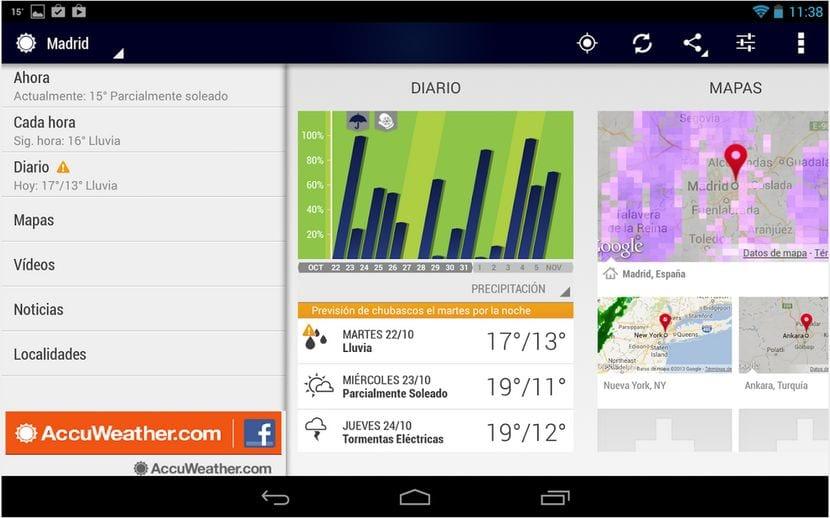 AccuWeather, la mejor aplicación de pronóstico de tiempo de actualiza para dar soporte a Android Wear