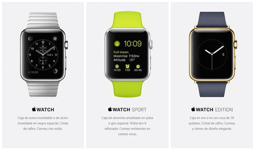 Lanzamiento Apple Watch España