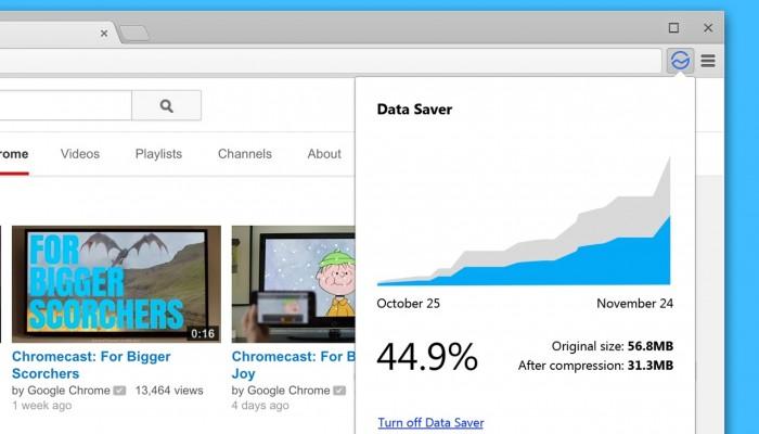 Economizador de datos de Chrome