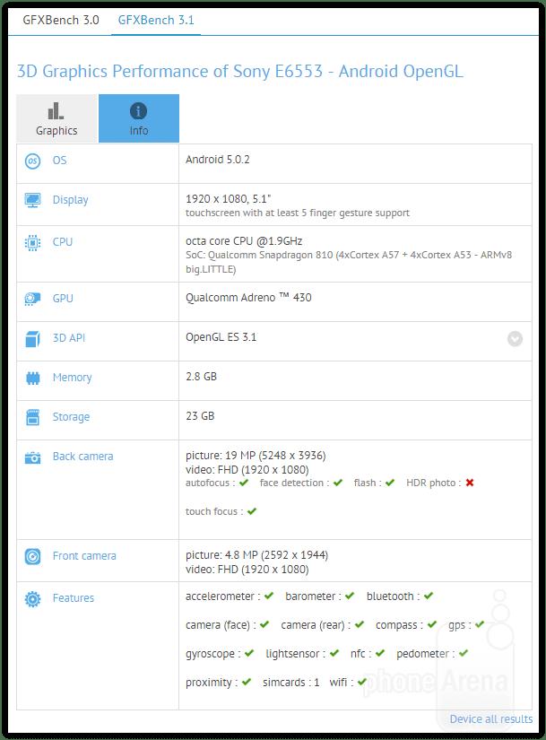 benchmarks Xperia Z4