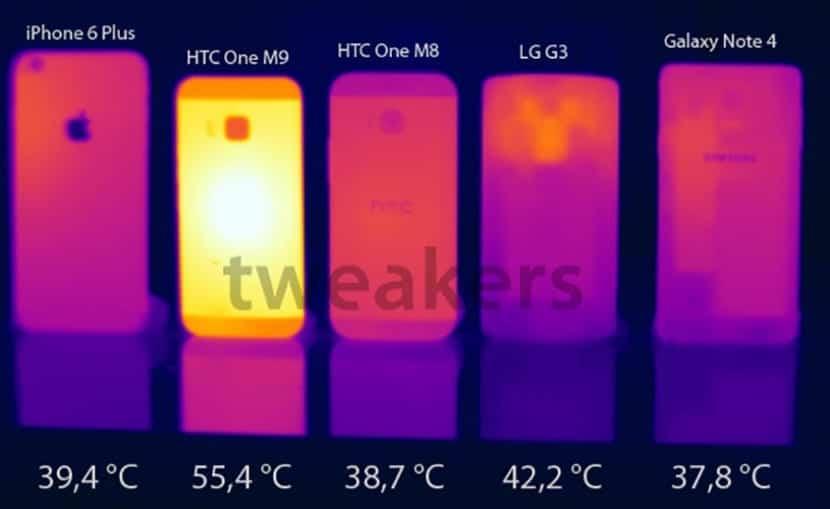 htc one m9 temperatura
