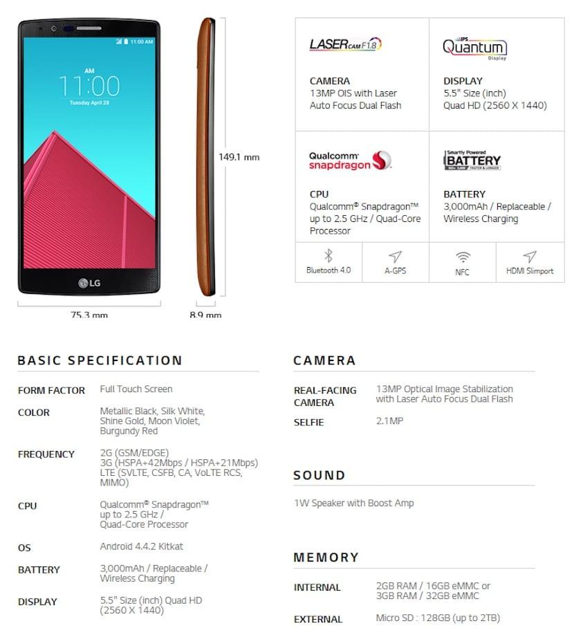 LG G4 especificaciones minisite