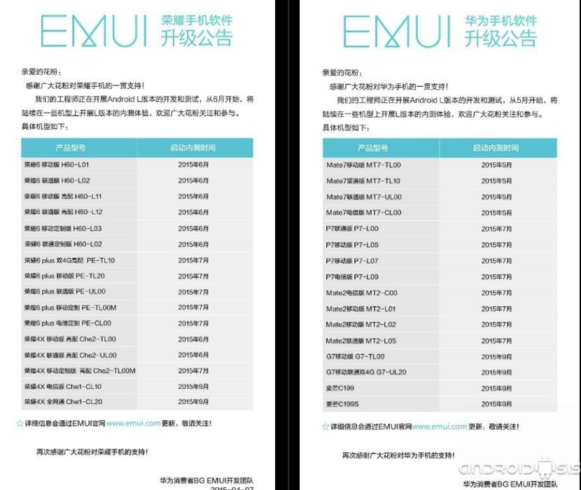 lista-oficial-de-terminales-huawei-que-se-actualizaran-a-android-lollipop