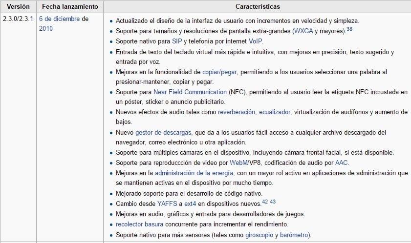 Características y cambios de Android 2.3.0
