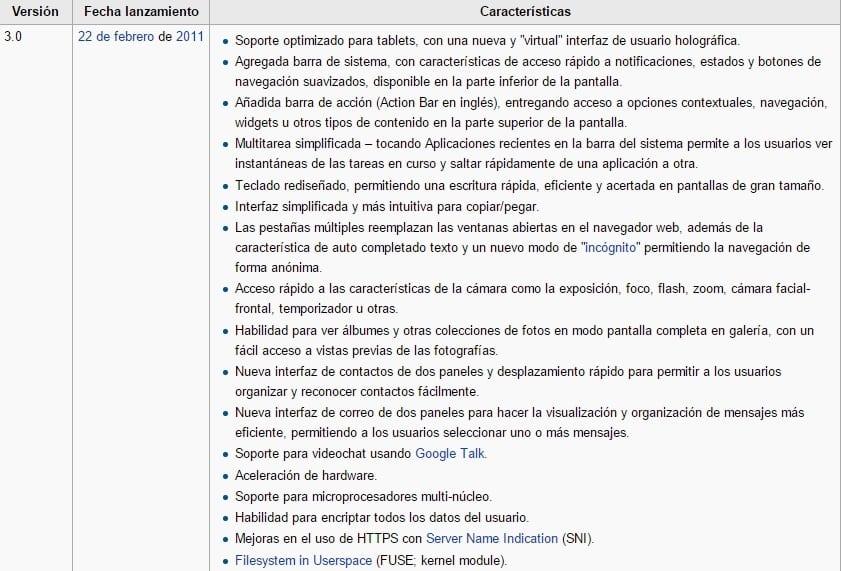 Características con las que contó Android 3.0