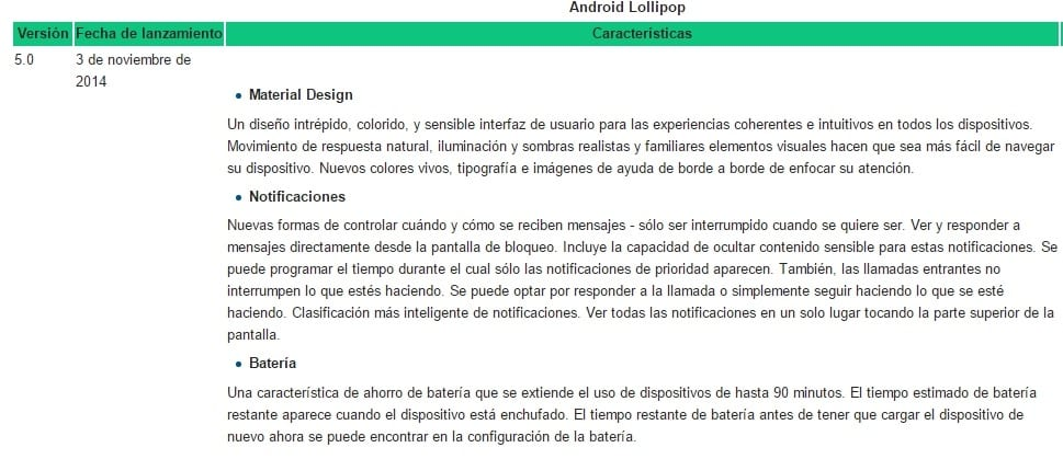 caracteristicas android 50