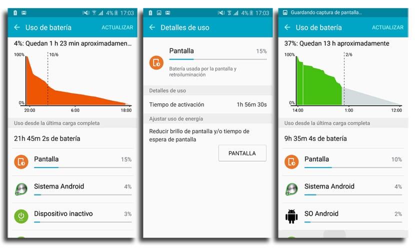 Batería Galaxy S6 edge