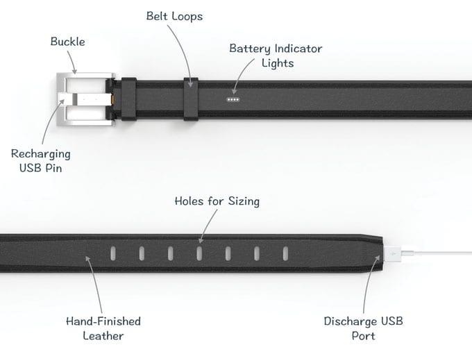 Cinturón batería