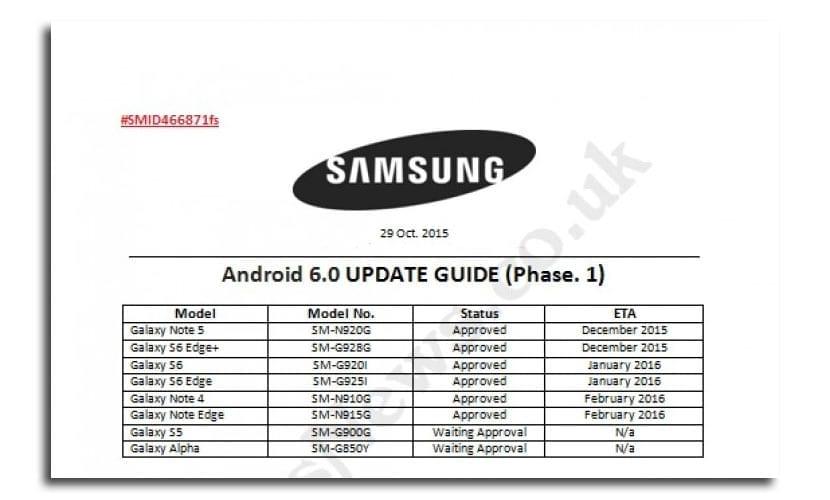 Actualizaciones Samsung