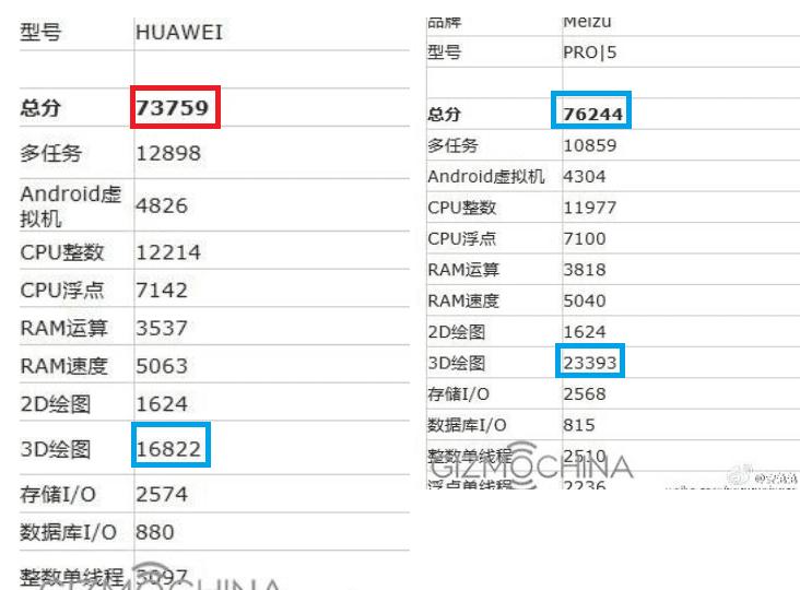 huawei p9 max 2