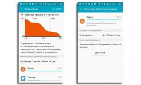 Galaxy S7 batería