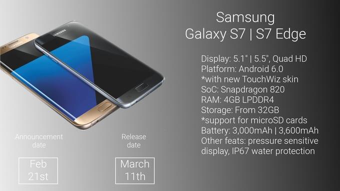 galaxy s7 precio