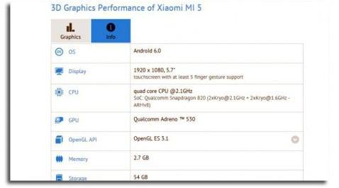 Xiaomi Mi 5 GFXBench