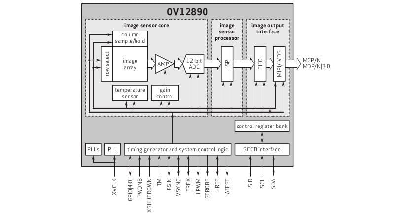 OV12890