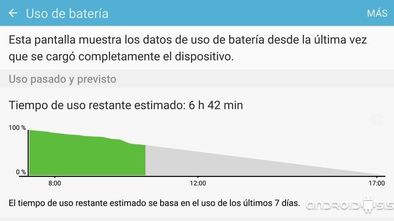 Cómo solucionar el problema de Deep Sleep del Samsung Galaxy S6 Edge Plus