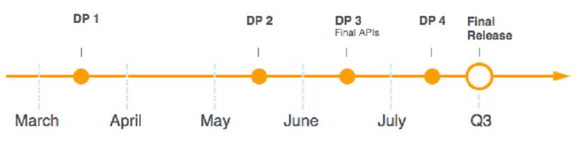 Calendario de lanzamiento de Android O