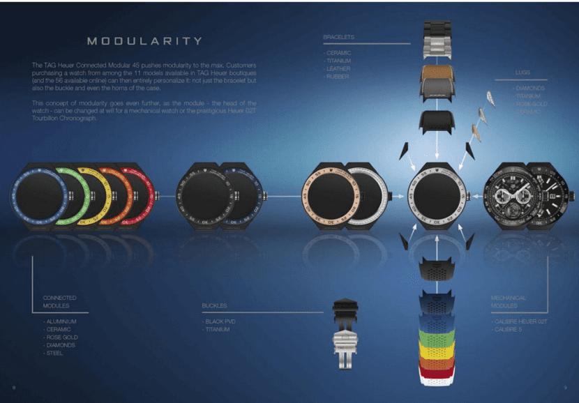 Reloj modular de Tag Heuer