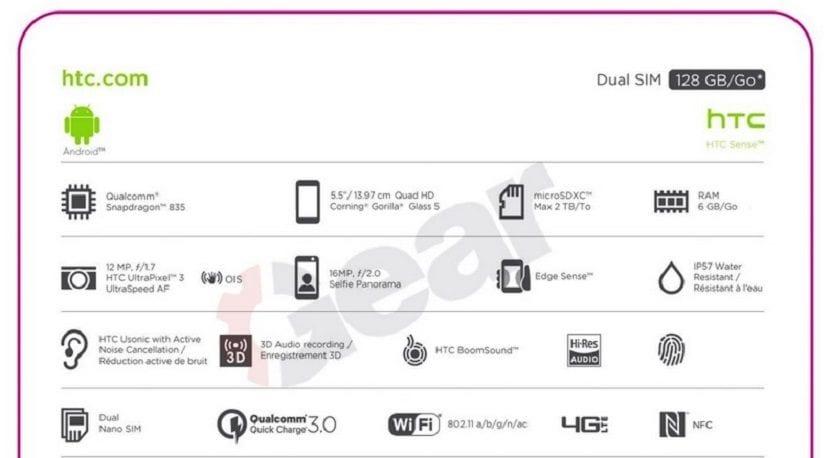 Características HTC U 11