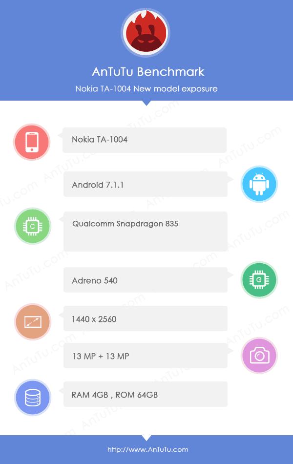 Nokia 9 en AnTuTu