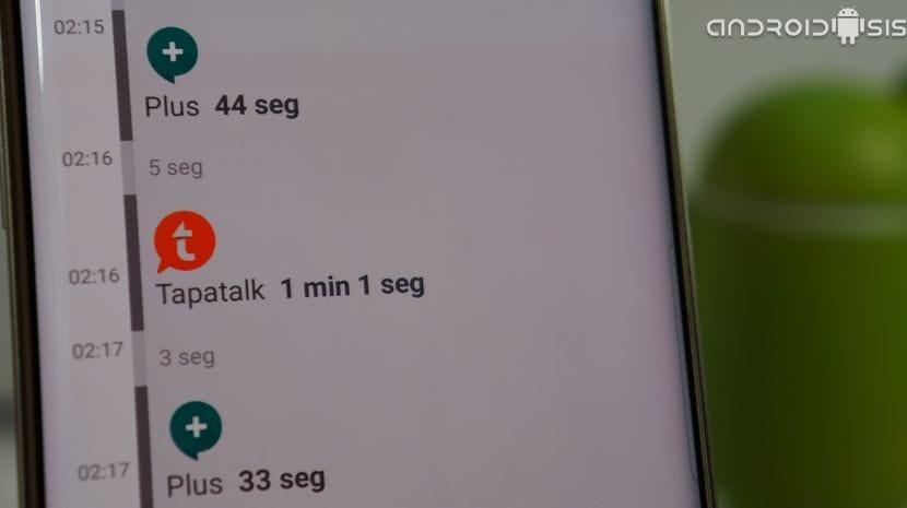 Cómo controlar el tiempo que pasas con tu smartphone y con cada una de las aplicaciones instaladas