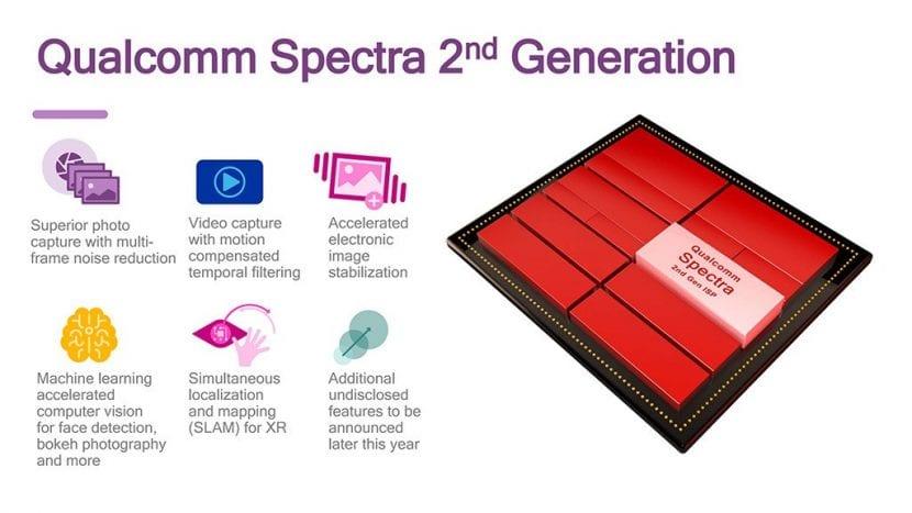 Qualcomm Spectra