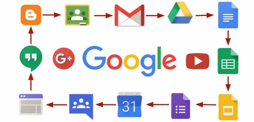 Servicios asociados a tu cuenta de Gmail Google