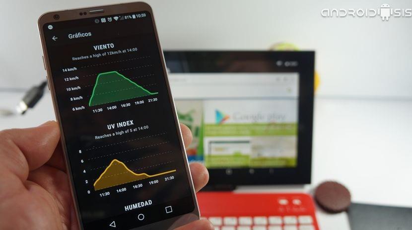 Espectacular aplicaci n del tiempo para android for Aplicacion del clima