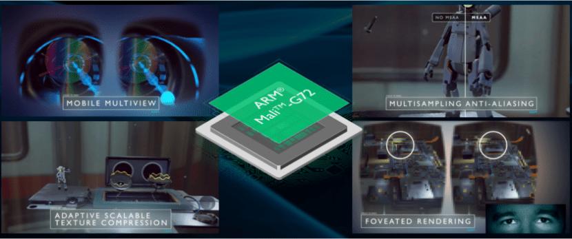 Procesador ARM Mali-G72