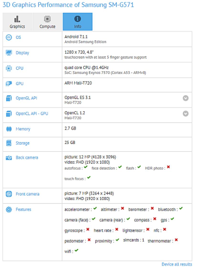 Especificaciones del Samsung™ J5 Prime 2018