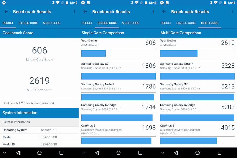 Geekbench Leagoo S8