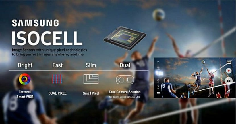 Sensores ISOCELL Samsung